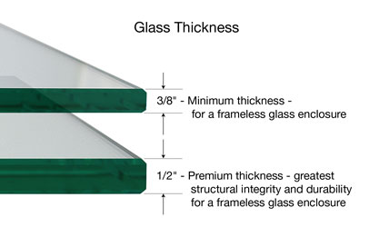Shower Partition Glass Thickness